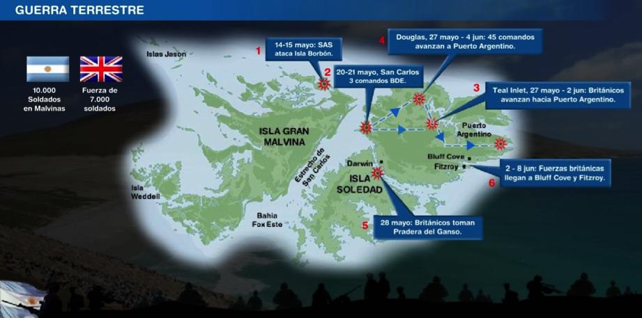 Breve resumen infográfico de la guerra de las Malvinas. (Fuente: http://www.latdf.com.ar/2011/04/la-guerra-de-malvinas-por-telesur.html).