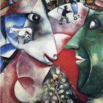 Chagall, Yo y el pueblo-1911